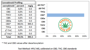 hempture-cbd-cyrstals-lab-results
